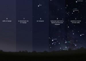 ночное небо в деревне